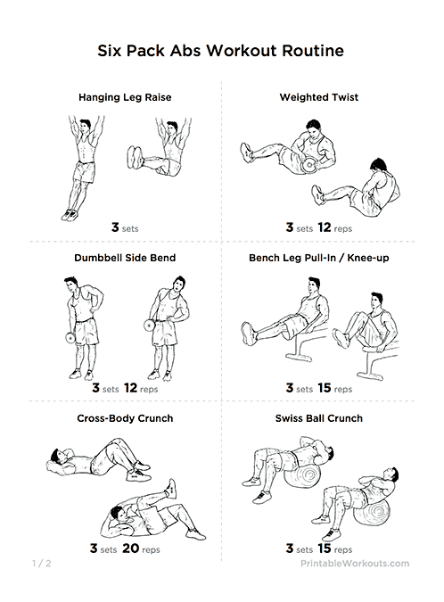 Tune1st A Free Online Resource Fitness Guidance Six Pack Workout
