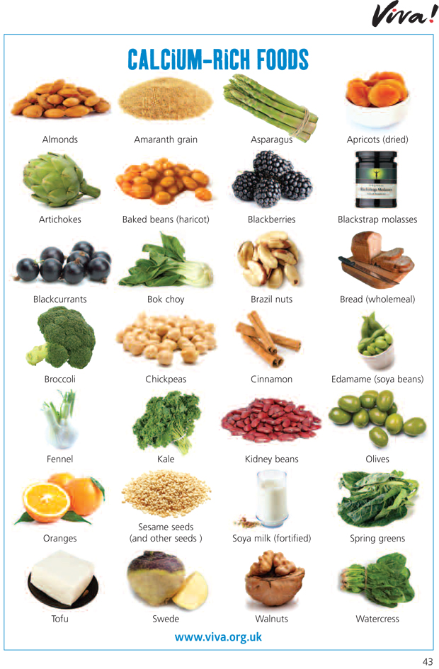 23++ Calcium rich foods osteoporosis australia viral