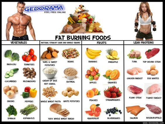 ashley diet plan